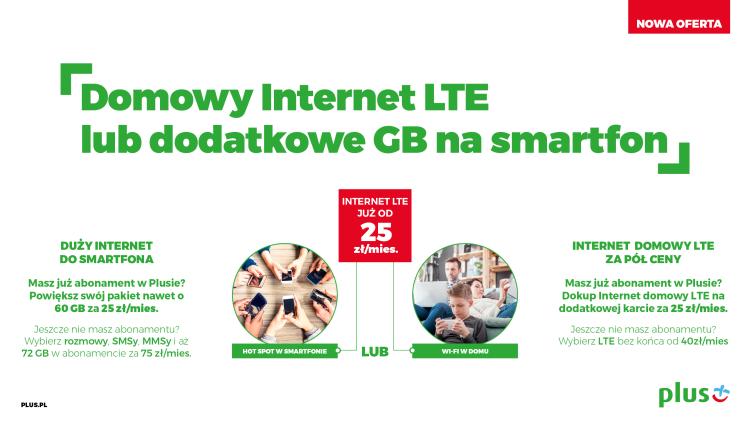 Nowa oferta w Plusie: domowy Internet LTE lub dodatkowe ...